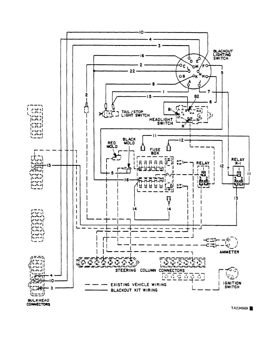 Ambulance Wiring Diagram  Jackd Win Free Happiness Today Money 4 Less  I Have A 1992 Ford E350