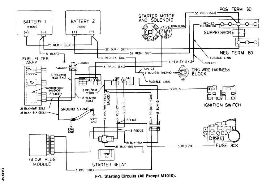 m1009 cucv wiring diagram 85 chevy cucv alternator wiring diagram